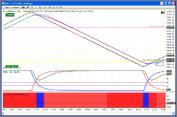 Perrys Trading Platform-vipul-gold-4-range.bmp