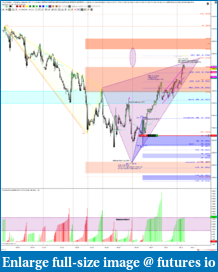 Volatility-revdly.w44fri.es-12-18-60-minute-2018_11_02-5_46_51-am-iswingl2647.75-becyphert2774.png