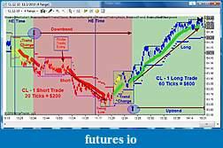Viper Trading Systems Indicator-110210stealthcltrades.jpg