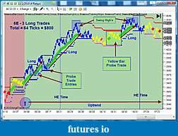 Viper Trading Systems Indicator-110210stealth6elongs.jpg