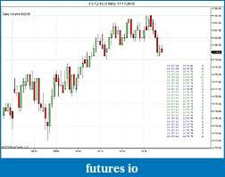 Time and Sales Window-es-12-10-1-min-11_17_2010.jpg