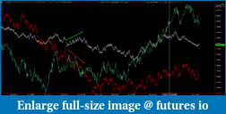 Tape reader on ES and NQ on Friday-capture.png