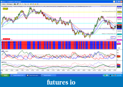 Perrys Trading Platform-gold-796.png