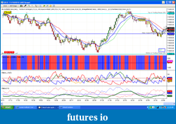 Perrys Trading Platform-gold-600.png