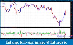 Price Percentage Change indicator for TOS - ThinkOrSwim | futures io