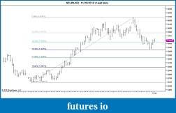 EURUSD  trading-eurusd-11_20_2010-1440-min-.jpg