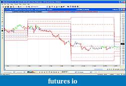 Click image for larger version  Name:metastock_4hr_Pivots.jpg Views:233 Size:304.0 KB ID:25947