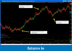 Perrys Trading Platform-iwm_11_19.png