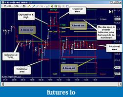TF day trading-tf_priceaction.jpg