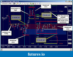 Click image for larger version  Name:TF_PriceAction.jpg Views:142 Size:105.0 KB ID:26022