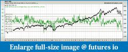 S&P 500 VS S&P 500 Stocks at 52-Wk Highs Minus Lows (S&P 500 NH-NL)-sp500-vs-sp500-stocks-new-highs-new-lows-.png
