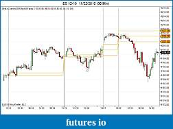 BT OPENING RANGE INDICATOR - without vertical lines at session changes-es-12-10-11_22_2010-30-min-.jpg