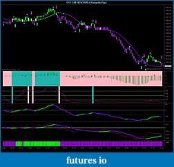 Trend Follower 5 Minute System-es-12-09-9_24_2009-4-rangenogap-.jpg