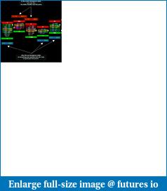 GOMI all NT7/8 & SC; MP & Orderflow @ Gomicators.com from original GOMI-delta-divergence-paint.png