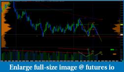 EURUSD 6E Euro-daily.png