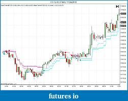 Cynthia Breakout Trend Trading-es-12-10-5-min-11_24_2010.jpg