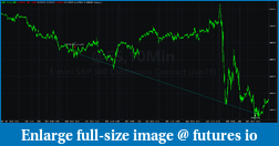 Would you have stayed in this trade?  (picture attached)-swing-trade.png