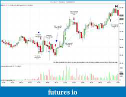Tiger's Price Action Journal-cl-01-11-5-min-12_2_2010.png