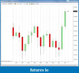 EURUSD  trading-2010-12-03_0014.png