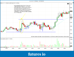 Tiger's Price Action Journal-cl-01-11-5-min-12_1_2010-marked.png