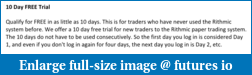 OneUp Trader / MES Capital / FuturesProfile (the owner lies about his identity)-2019-05-06-13_46_49-window.png