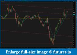Pairs trading-2019-05-11-tos_charts-nq.png