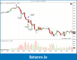 Tiger's Price Action Journal-cl-01-11-5-min-12_7_2010.png