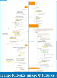 Click image for larger version  Name:W#21.2019MAY20-24.Flowchart.OpExWly.png Views:51 Size:241.0 KB ID:267023