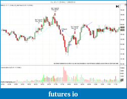 Tiger's Price Action Journal-cl-01-11-5-min-12_8_2010.png