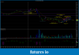 Book Discussion: Reading Price Charts Bar by Bar by Al Brooks-20090924-es-5m.png