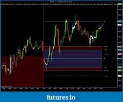 nt 7 closing dom prices and chart closing price differ-fgbl-03-11-5-min-09_12_2010.jpg