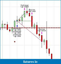 Set Profit and Loss Variables-gapbounce-2.jpg