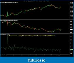 Is Volume data in Currency Futures Important?-6j-03-11-daily-_-usdjpy-daily-08_04_2010-09_12_2010.jpg