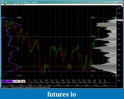 Прайс Экшин и Понимание Рынка-es-60min-3dec2010.png