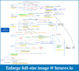 Click image for larger version  Name:W#27 2019JUL01-05.FlowChart 1Directional.MoveUP .png Views:55 Size:244.2 KB ID:268928