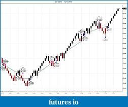 HFT US Dollar Index-dx_03-11_12_13_2010e.jpg