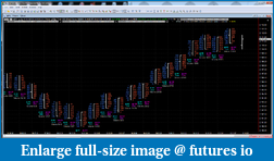 plot the sum of the ask and bid values under the candle on multicharts-exemple.png