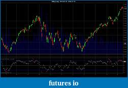 "Discussion about ""Contrarian Z-Score"" Concept-iwm-daily-2010-01-20-2010-12-15-zscore.jpg"