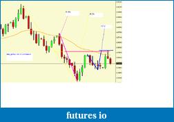 EURUSD  trading-dailygarteurusd.png