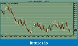 Using Dow Theory indicator as a filter in automated strategies-cl-01-11-4-betterrenko-12_16_2010.jpg