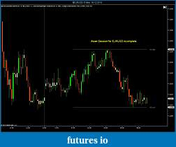 BT OPENING RANGE INDICATOR - without vertical lines at session changes-eurusd-5-min-16_12_2010-asian.jpg