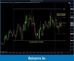 BT OPENING RANGE INDICATOR - without vertical lines at session changes-eurusd-5-min-16_12_2010-new-york.jpg