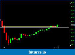 Gios Trade Ideas-roc.jpg