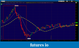 shodson's Trading Journal-cl-weekly.png