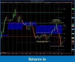 Determining range expansion for the ES (S&P eminis)-chart-1.jpg