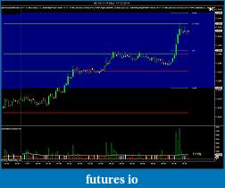 Determining range expansion for the ES (S&P eminis)-chart-2.jpg