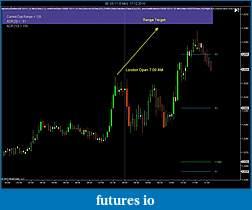 Determining range expansion for the ES (S&P eminis)-chart-3.jpg