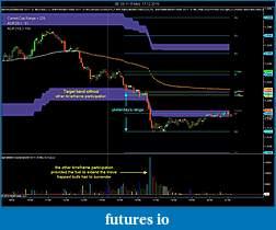 Determining range expansion for the ES (S&P eminis)-chart-4.jpg