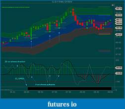 Tiger's Price Action Journal-cl-02-11-5-min-12_17_2010.jpg