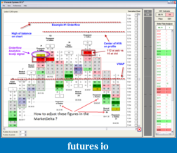 CL Market Profile Analysis-example.png
